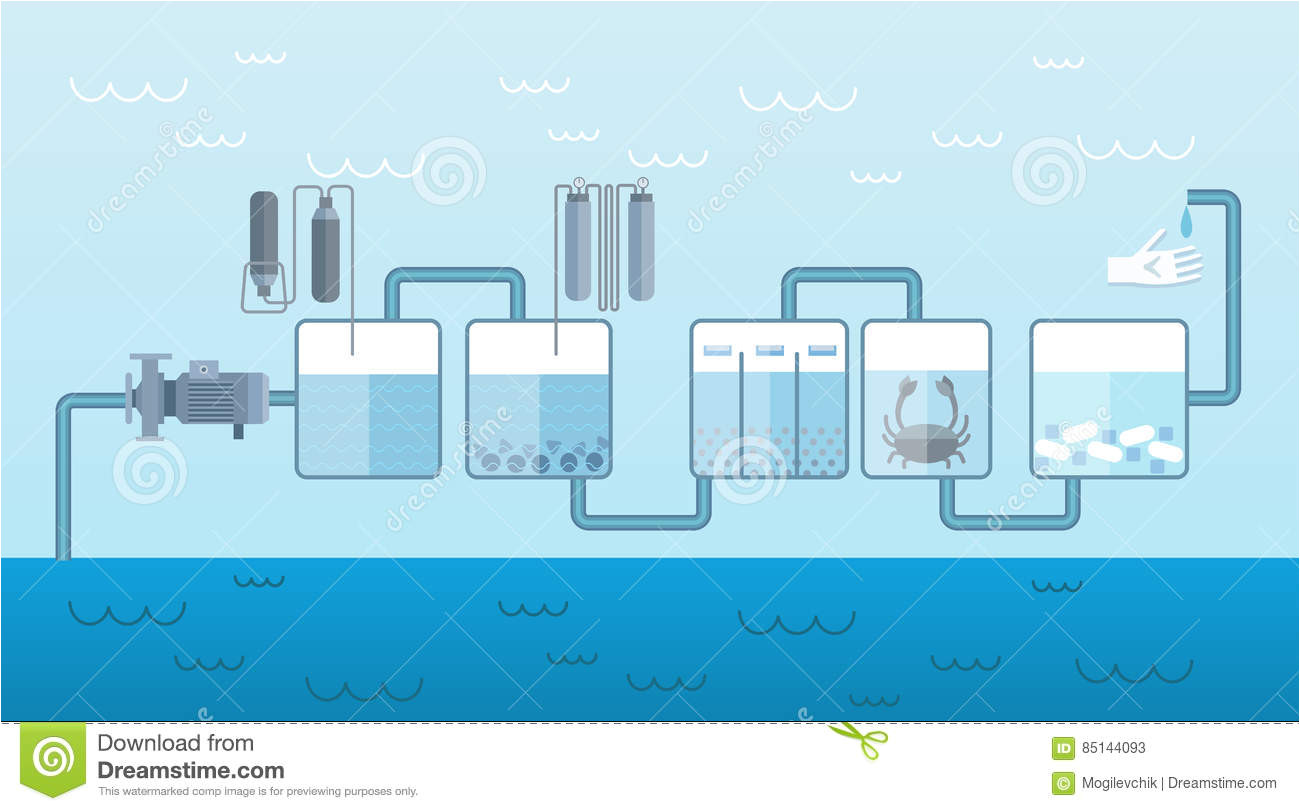stock illustration water pump system flat template process cleaning delivery to customer vector illustration image85144093