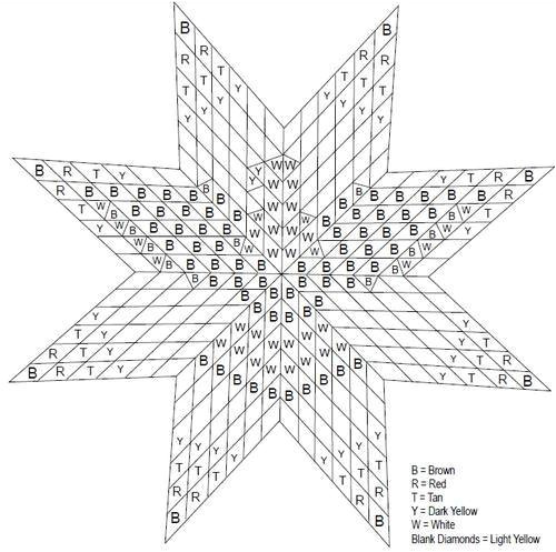 Lone Star Quilt Pattern Template Lonestar Eagle Quilts with Pattern Quilting
