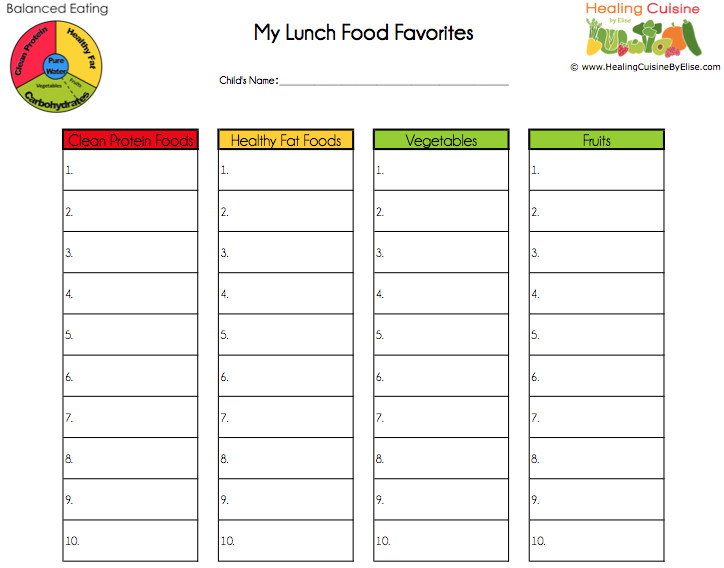 school lunches part 3 menu planning