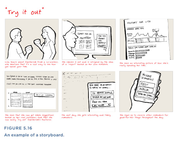 magazine storyboard template book excerpt the user experience team of o