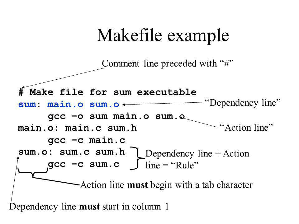 Makefile Template C Programming A Review Ppt Download
