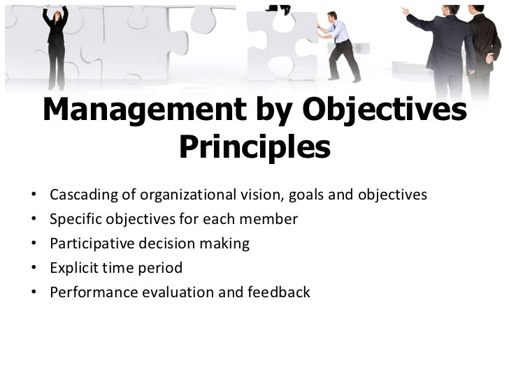 management by objectives 10099975
