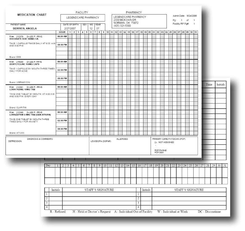 Mar Template Nursing Mar Sheet Templates Szukaj W Google Med Lists