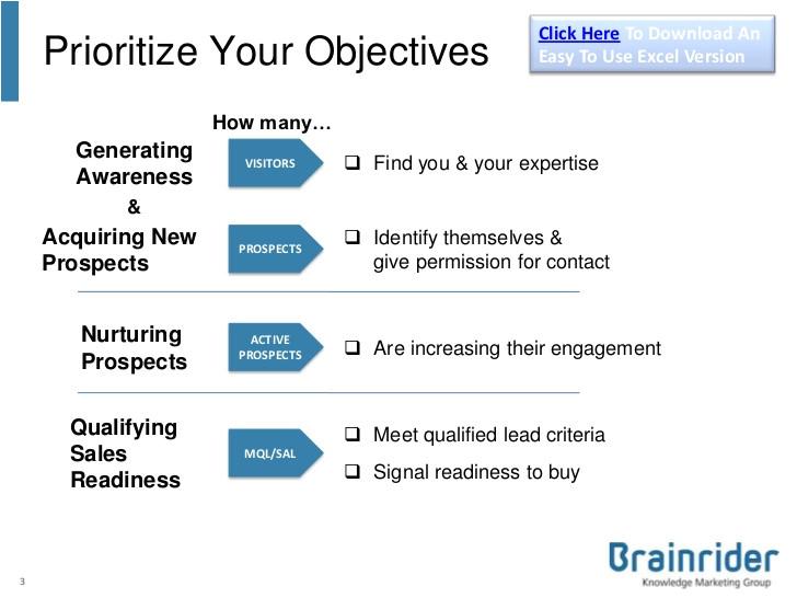 b2b marketing communications plan template v2 4756483