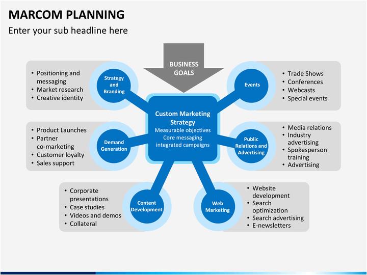 presentation marcom planning