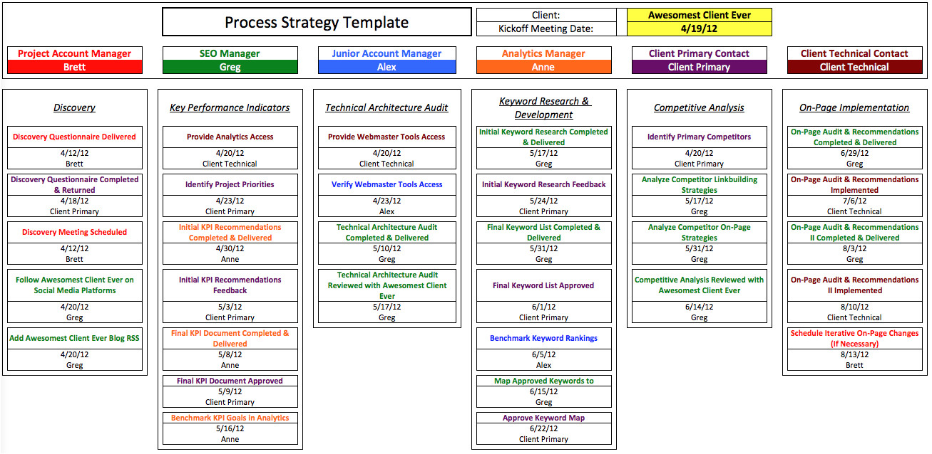 Marketing Deliverables Template Automated Deliverable Scheduling Never forget A Milestone