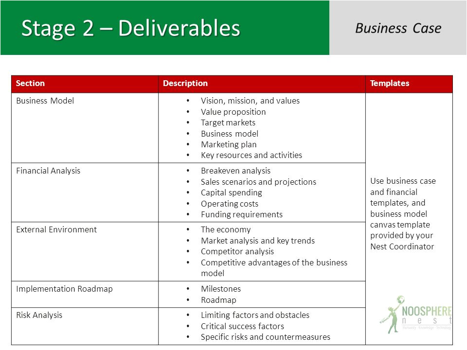 Marketing Deliverables Template Full Process From Application to Finalization Ppt Download