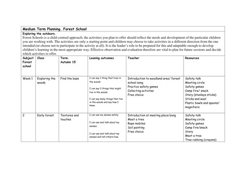 forest school medium term plan with lesson plans 11120566