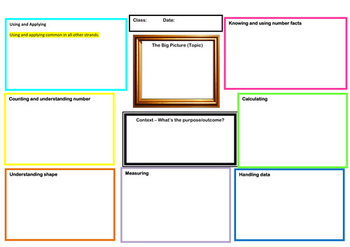 maths planning format based on the 5 minute plan 6330964