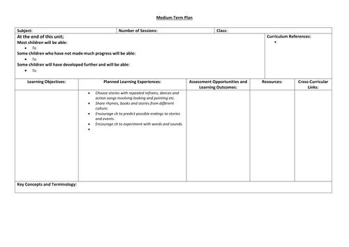 Medium Term Plan Template Medium Term Planning format by Bearbear Teaching