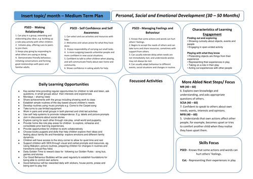 medium term planning templates for pre school and reception class 11255303