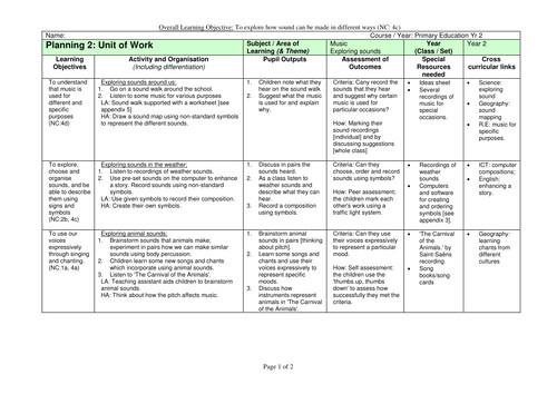year 2 medium term planning 6088533