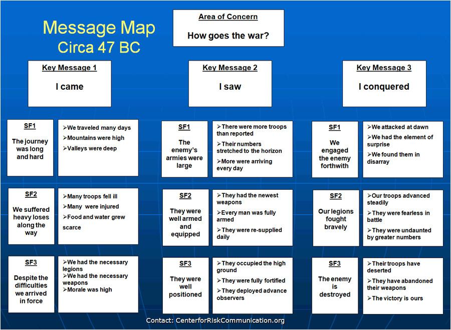 message map development