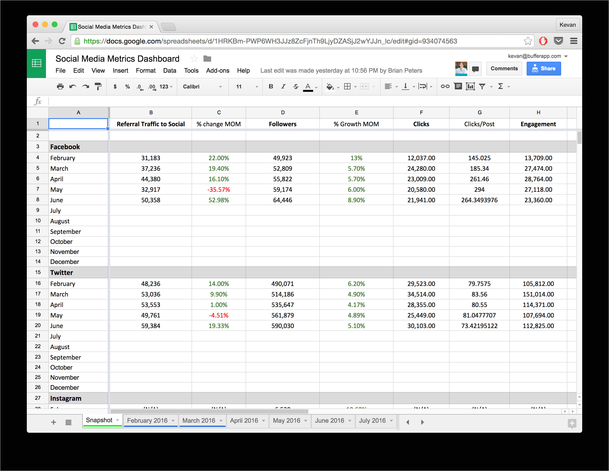 Metrics Tracking Template Take Back Your Time with these 10 Ready Made Spreadsheet