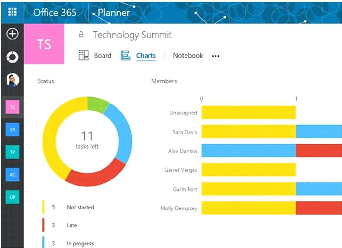 Microsoft Task Launcher Templates attractive Microsoft Task Launcher Templates Ideas