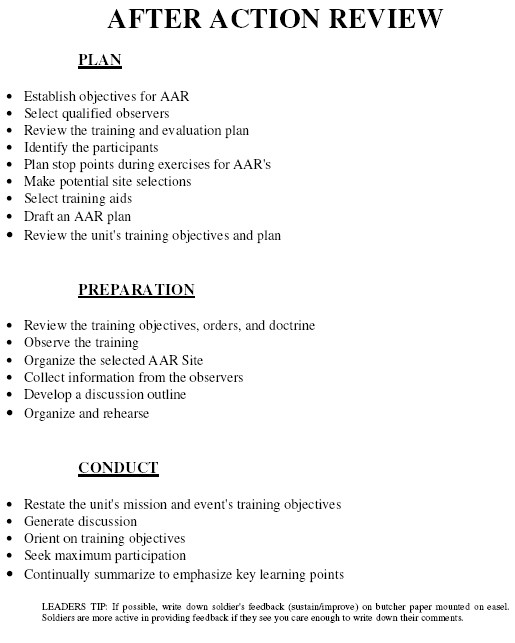 Military after Action Review Template 6 7 Army after Action Review Template Cvsampletemplate
