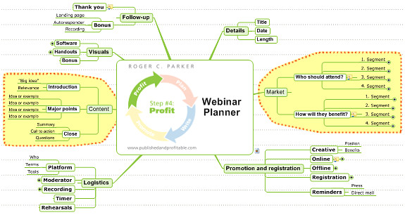 mindmanager webinar planner template helps for authors coaches and consultants