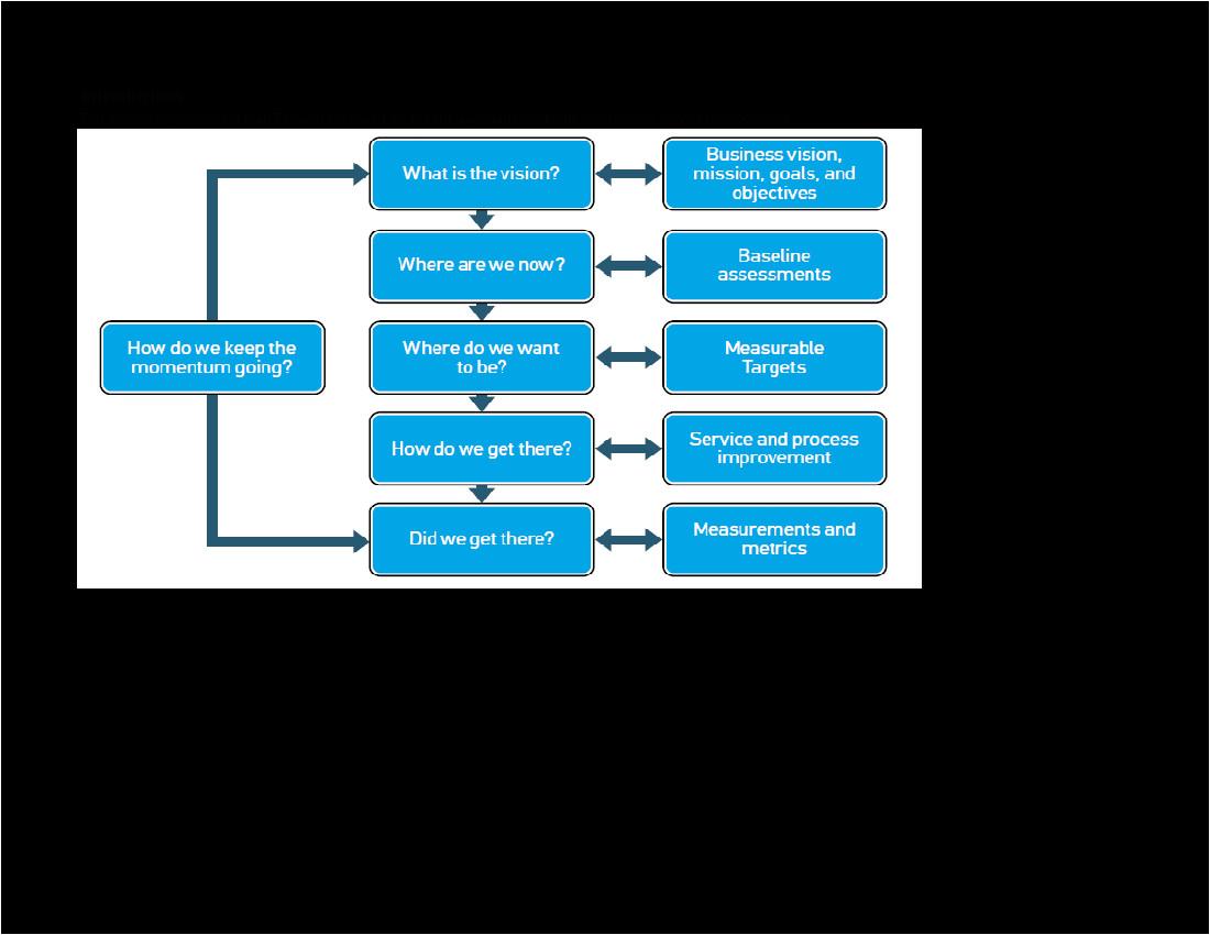 itil service improvement plan template 1580