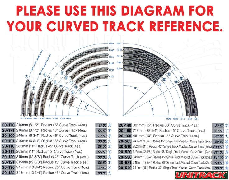 printable ho track templates