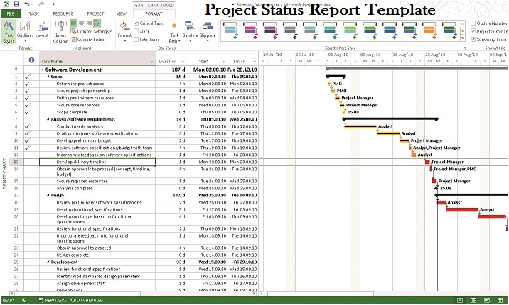 ms project 2013 report templates