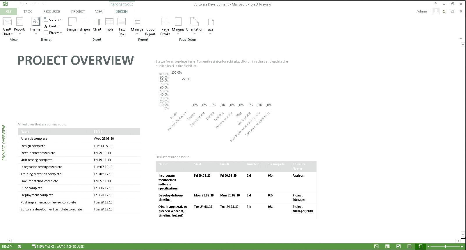 microsoft project 2013 review 3404323