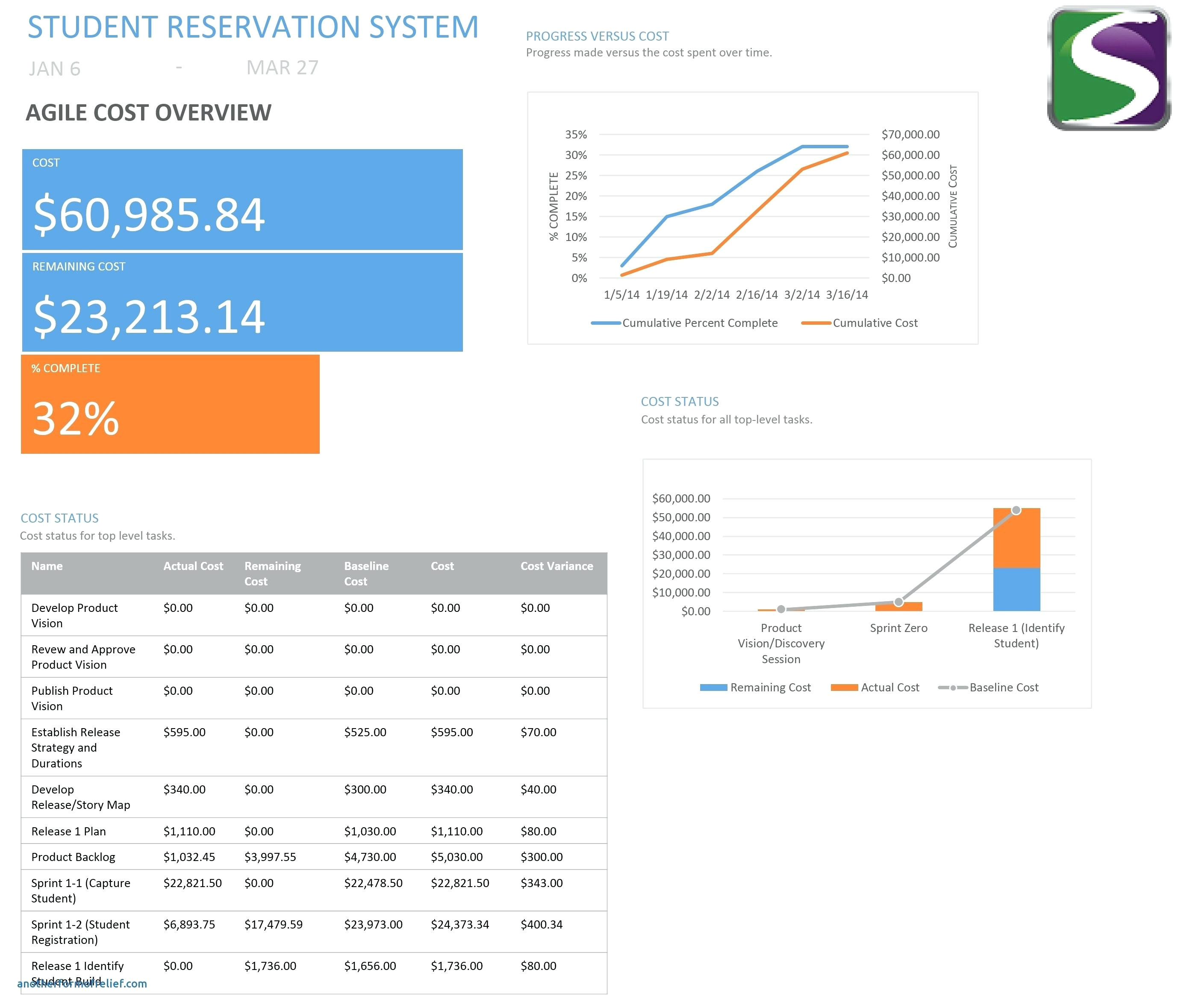 Ms Project 2013 Report Templates Microsoft Project 2013 Template