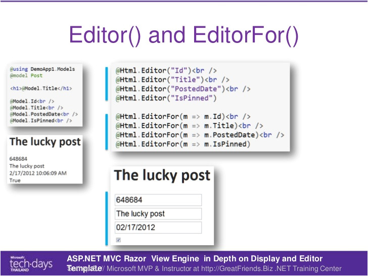 asp net mvc template engine aspnet mvc razor in depth on display and editor templates 5 728