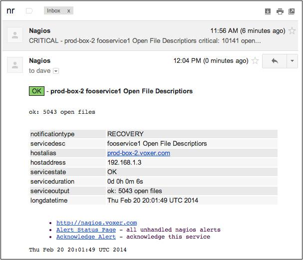 nagios html email