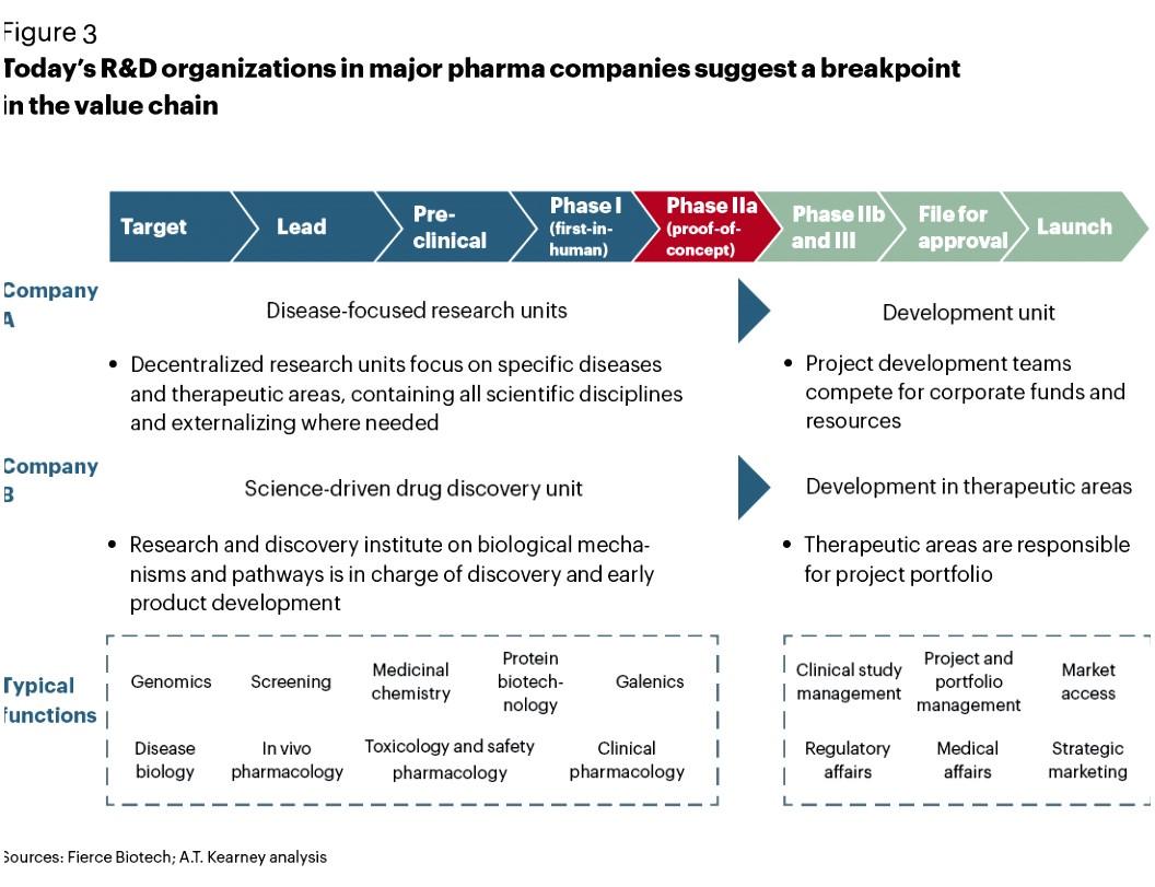 nedbank business plan template