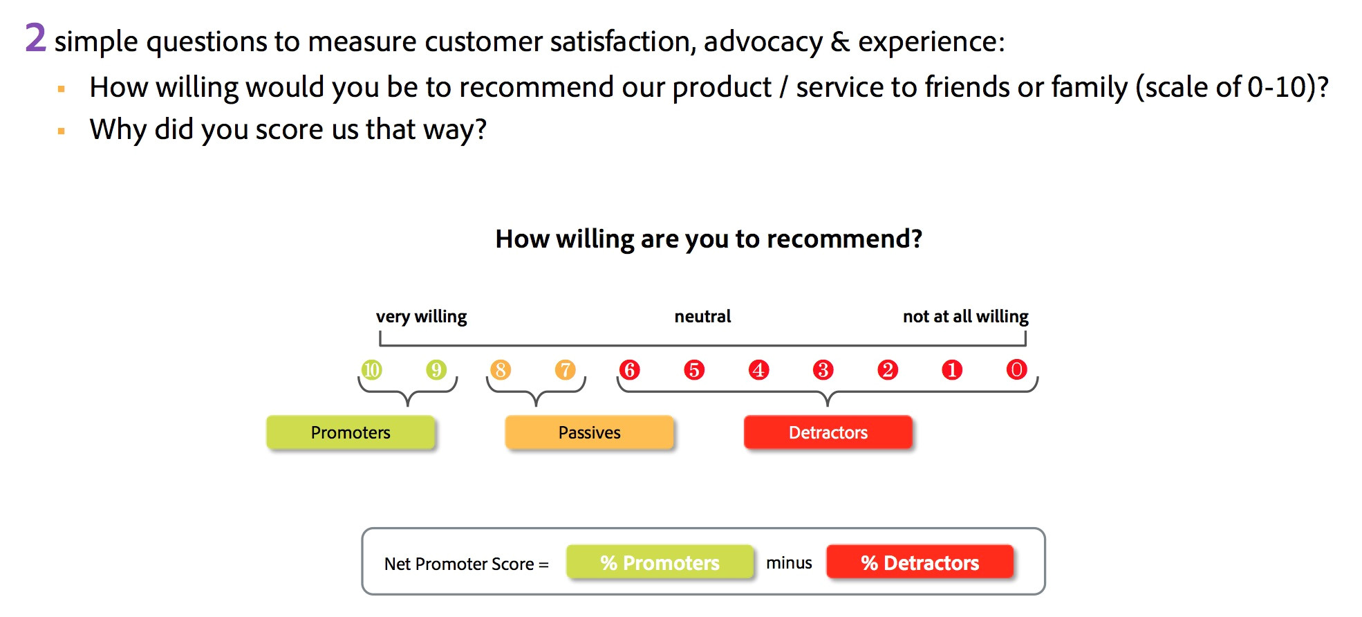 using net promoter score in a customer experience management program