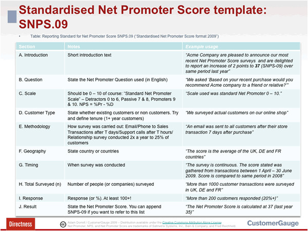 Net Promoter Score Survey Template Net Promoter Score and System Nps An Introduction