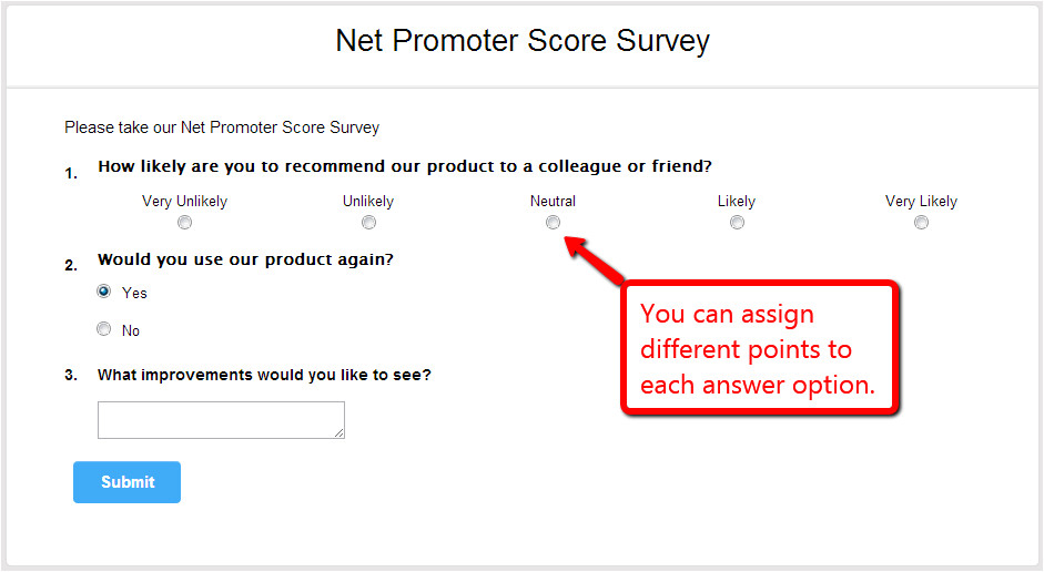 what is a scored survey