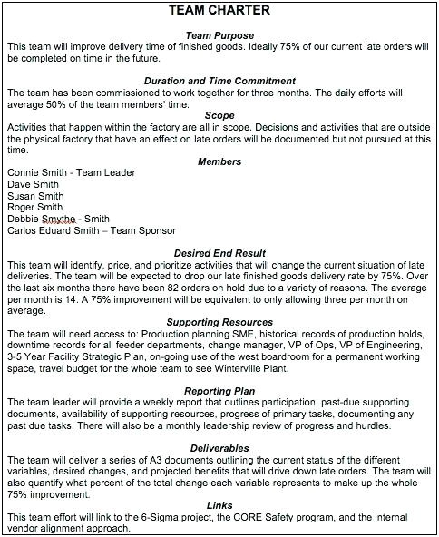 charter examples project team charter template charter examples group