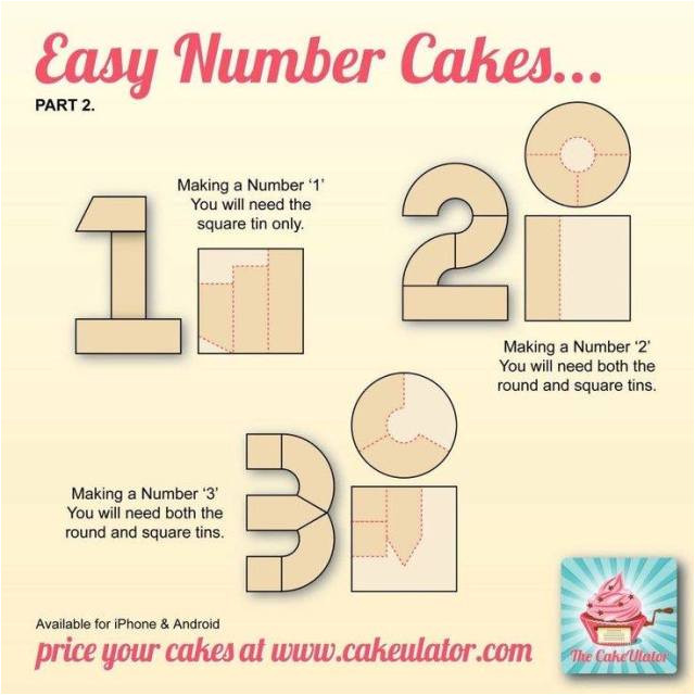 Number 1 Birthday Cake Template How to Create Easy Number Cakes No Special Tins Required