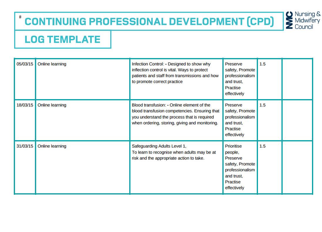 nursing cpd portfolio