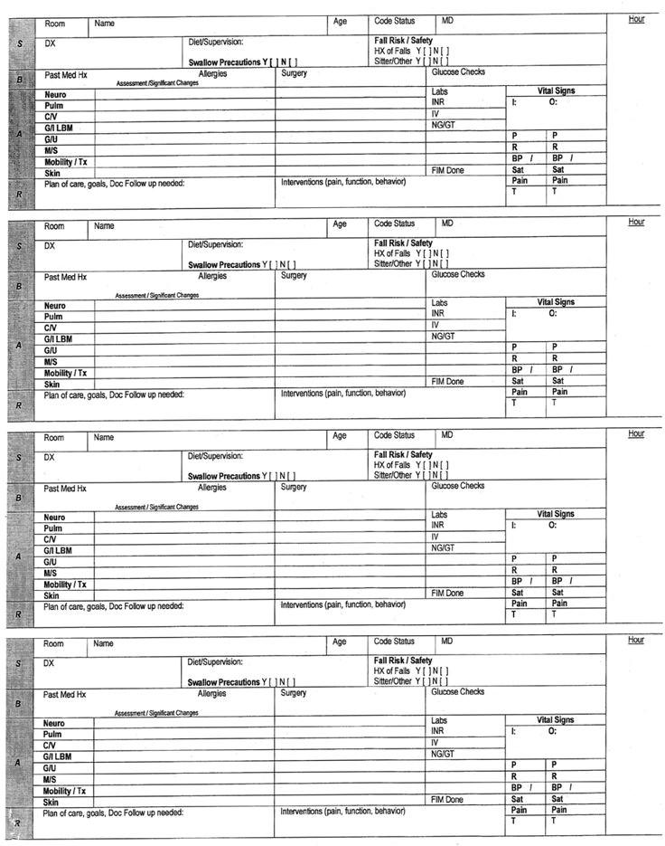 post med surg organization sheet printable 108502