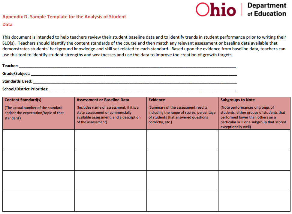 Ohio Slo Template Baseline Data Practical School Improvement Timeline for