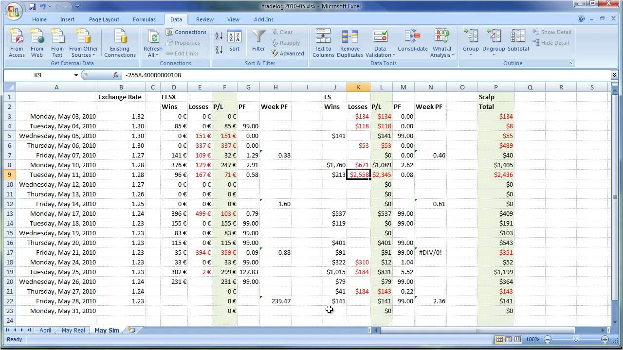 Options Trading Plan Template forex Trading Journal Spreadsheet Excel