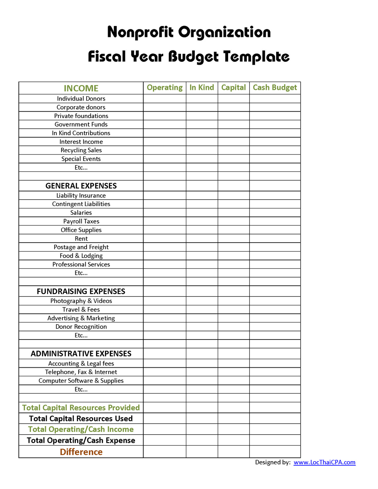 Organizational Budget Template Loc Thai Cpa Pc Nonprofit organization Fiscal Year