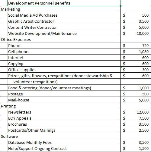 non profit budget template excel