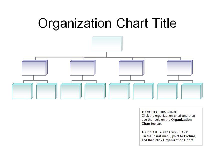 printable blank flow chart template
