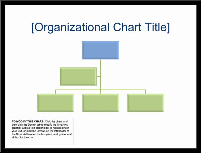 Organizational Charts Templates for Word Blank organizational Chart Samplesreference Letters Words