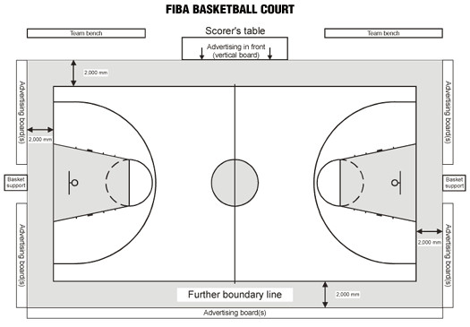 how to paint outdoor basketball court