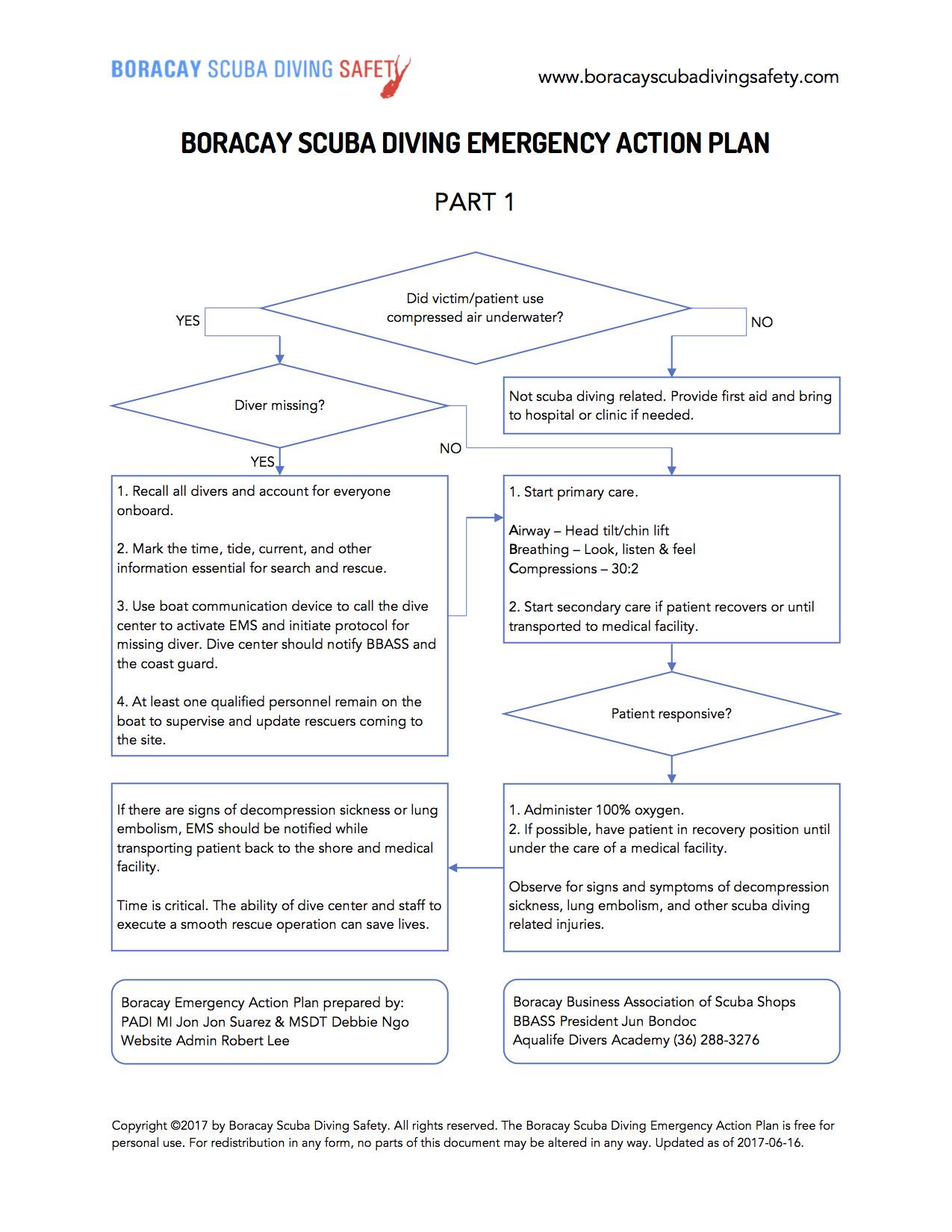 padi emergency action plan template