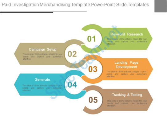 Paid Powerpoint Templates Paid Investigation Merchandising Template Powerpoint Slide