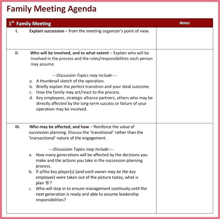 Palliative Care Family Meeting Template Operations Meeting Template New Ops Agenda Sample Minutes