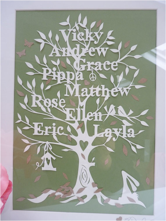 family tree template etsy