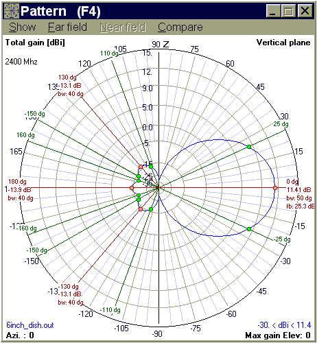 deep dish cylindrical parabolic