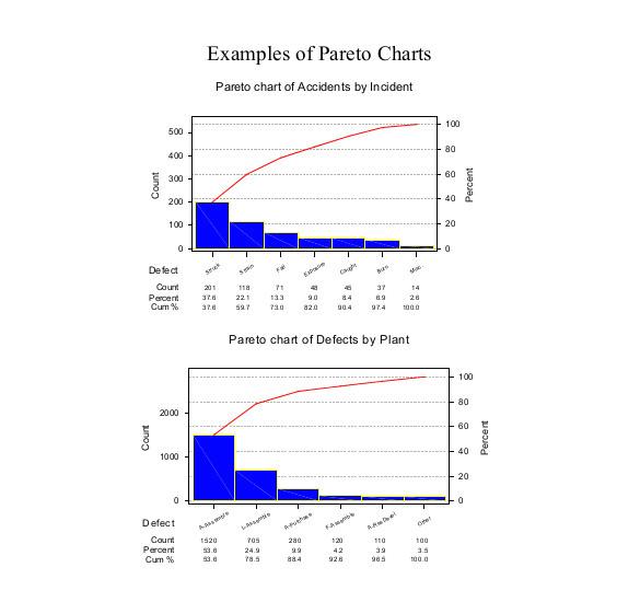pareto chart in excel 2010 pdf
