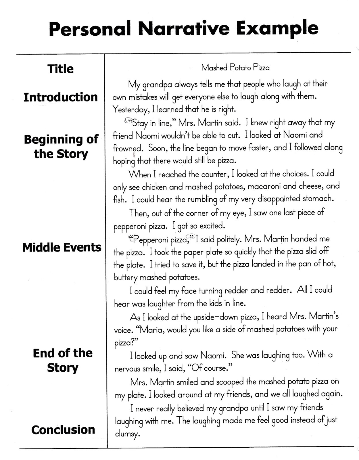 how to write personal narrative essay
